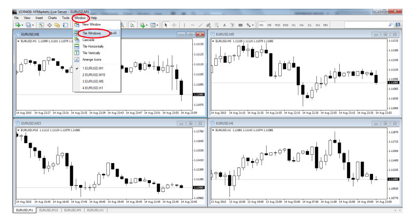 How to set up 4 different time frames of one currency pair